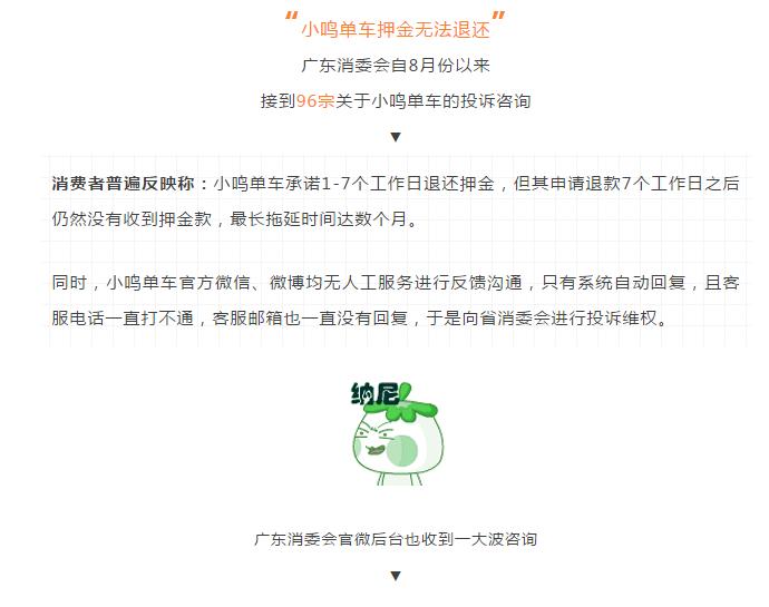 共享单车现恐慌性退押潮,广东消委会多措并举推动解决事件