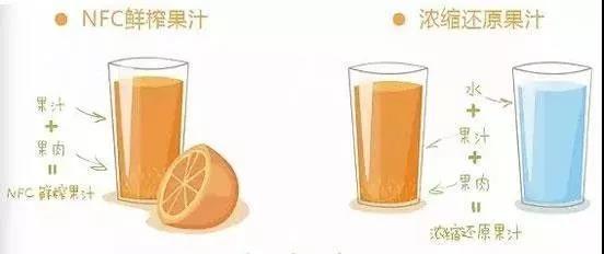 水果VS水果榨汁,到底哪个更营养?专家这么说!