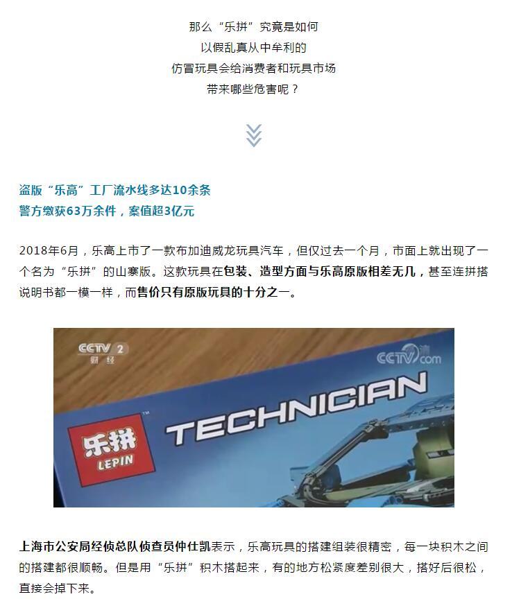 """盗版""""乐高""""工厂流水线多达10余条!上海3.3亿仿冒乐高案宣判"""