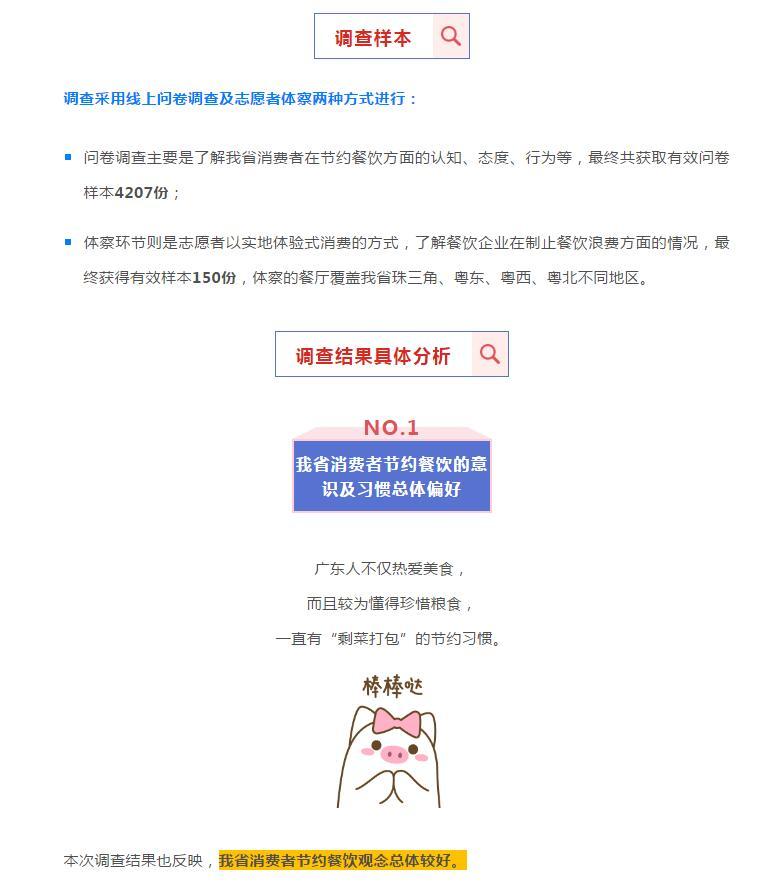 广东节约餐饮消费调查报告重磅发布!治理餐饮浪费需全社会共同努力
